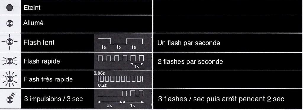 CléUSB-flash